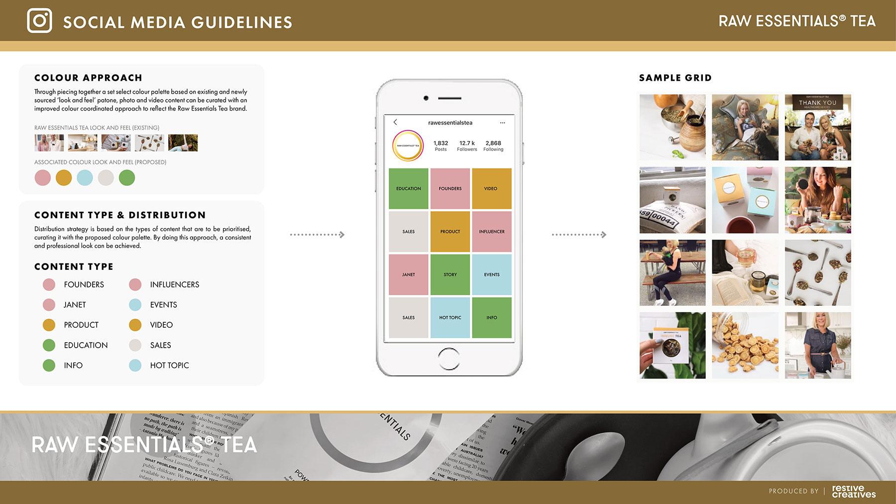 Raw Essentials Tea Janet Roach